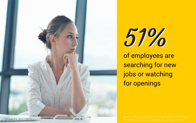 Employee turnover statistic
