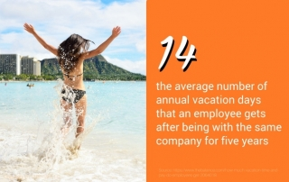Employee Vacation Days - PTO policy