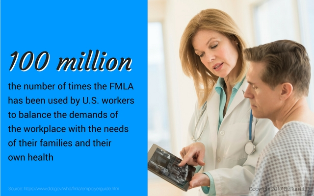 FMLA statistic