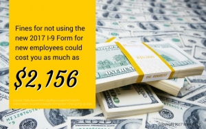 Form I-9 Penalties