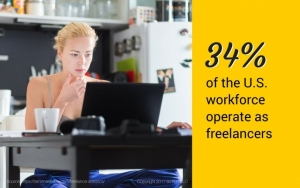 Freelance Workers