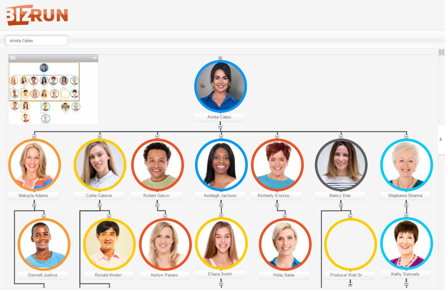 BizRun Living Org Chart Mockup
